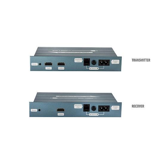 HDMI Strom/LAN Wandler
